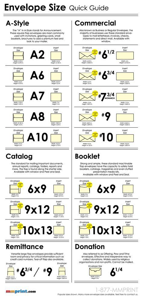 printable envelope guide envelope size chart 7 best envelope images on pinterest
