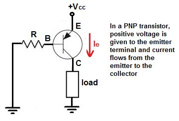 npn transistor viva questions 5 answers why is the small signal model of an npn transistor identical to an pnp transistor