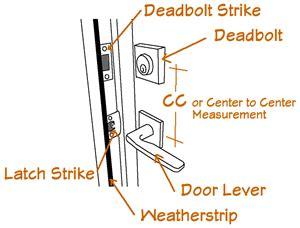 French Door Lock Repair - door latch door latch components