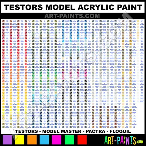 testors paint chart website of setirice