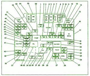 98 chevrolet s10 fuse box diagram circuit wiring diagrams