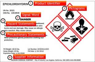 ghs label template ghs labeling nicelabel