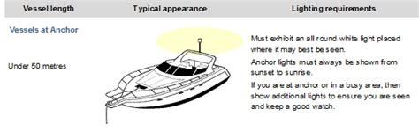 what color is a boat s sternlight sa gov au navigation lights