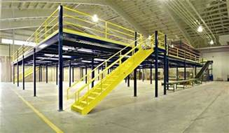Mezzanines over structural mezzanines has a couple of significant benefits