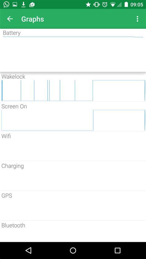 betterbatterystats apk better battery stats android apk tynifi