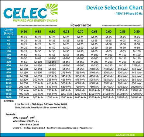 capacitor selection guide capacitor kvar selection chart 28 images capacitor rating calculation 28 images tibcon ac