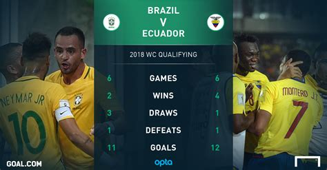World Cup Qualification 2018 Calendar Ecuador And Colombia Next Up For Brazil In World Cup
