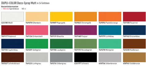 dupli color auto paint chart autos post