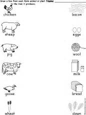 match food words and pictures at enchantedlearning com