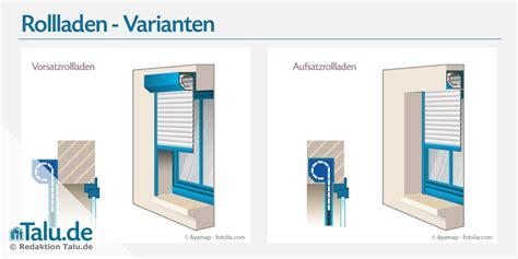 Einbau Elektrischer Rolladen Kosten by Manuelle Elektrische Rolll 228 Den Nachr 252 Sten Anleitung