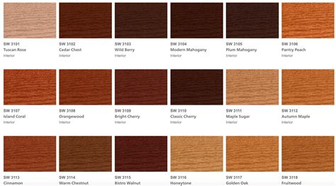 interior wood stains luxury interior wood stain colors