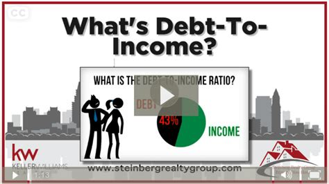what is the debt ratio for buying a house what is the debt ratio for buying a house 28 images