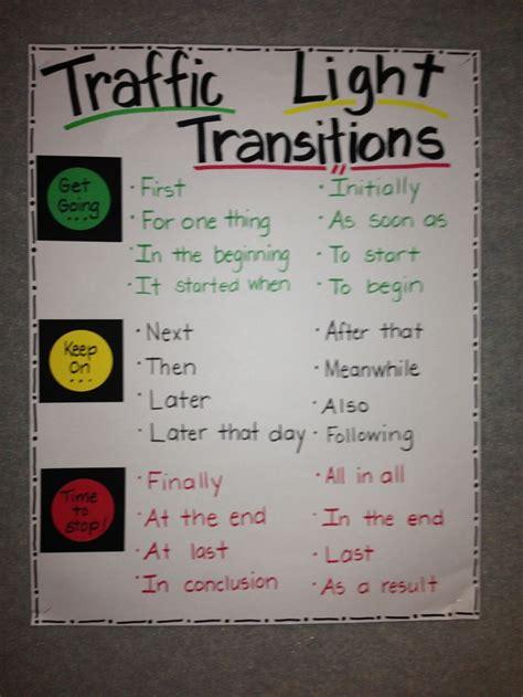transition words narrative