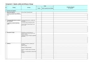 best photos of quality plan template free project