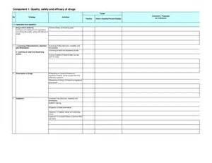 quality assurance report template best photos of quality assurance plan template