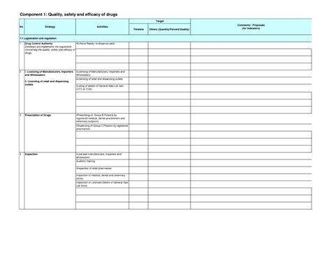 quality assurance surveillance plan template best photos of quality assurance plan template