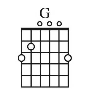 G Chord by Ultimate Guitar Chord Charts Open Position Chords
