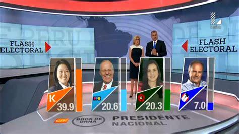 peru resultados electorales de boca a urna flash electoral 2016 per 250 boca de urna elecciones 2016