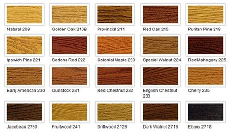 different stain colors what color should i stain my wood floors tadas wood