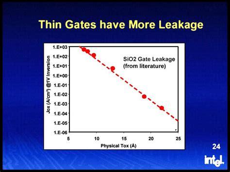 transistor gate leakage idf 2004 russia 65nm process technology nearest future of intel semiconductor technologies