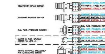 wiring diagram cummins 4021586 01 qsb4 5 qsb6 7 and qsl9 with cm850 power new other see