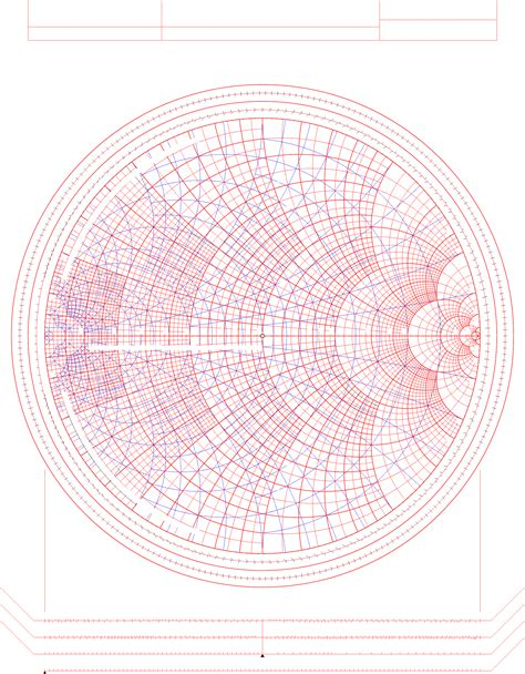 smith chart with scale color books color resume template gse bookbinder co