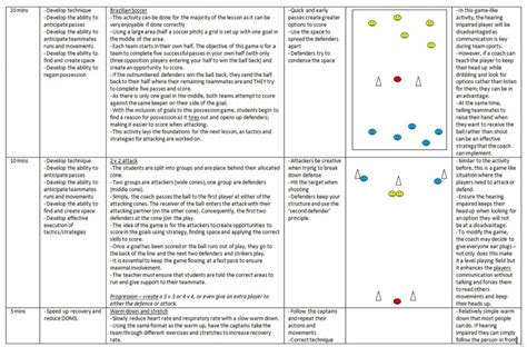 coaching session plan template soccer coaching session robert d angelo coaching portfolio