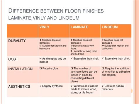 difference between laminate and hardwood vinyl floor finishes