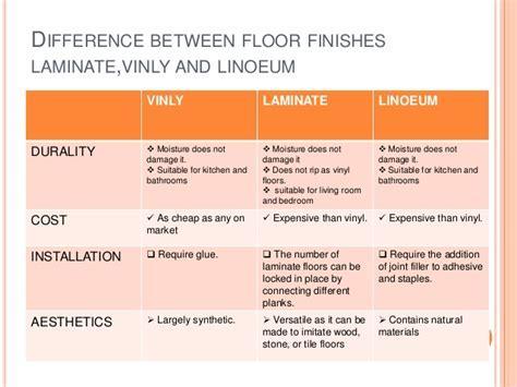 Vinyl floor finishes