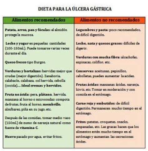 ulcera gastrica dieta alimentare dieta para la gastritis