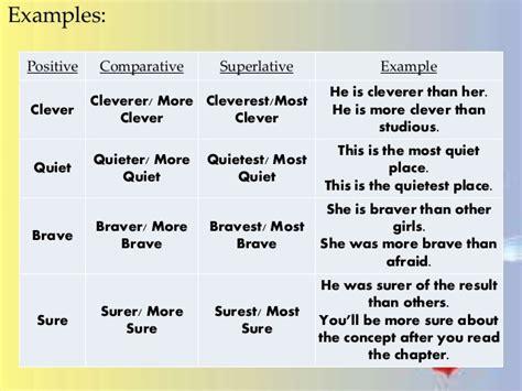 exle of adjective adjectives