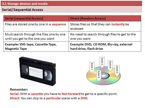 access serial 3 1 storage devices and media ppt