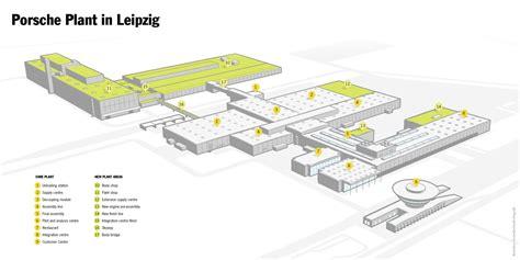 Porsche Manufacturing Plant In Germany by Porsche Leipzig Plant Layout