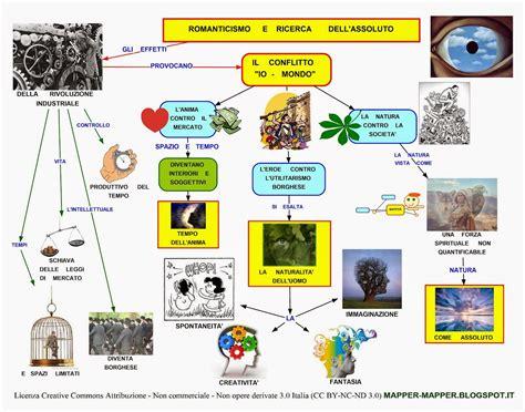 illuminismo ricerca mappa concettuale romanticismo e ricerca dell assoluto