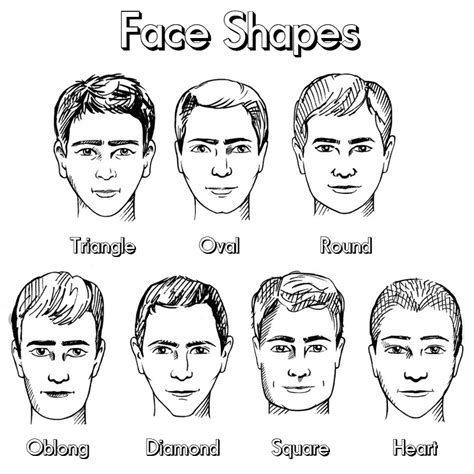 different head shapes men what face shape do i have see chart for different types