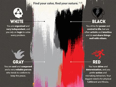 what your favorite color says about you infographic what your favorite color says about you