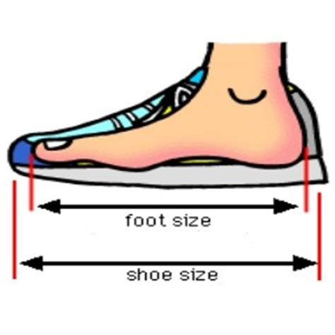 how to fit running shoes how should running shoes fit smart shopping tips