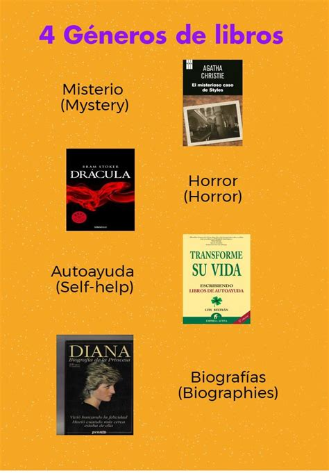 libro learn spanish iii with 4 g 233 neros de libros 4 book genres spanish tutors on line