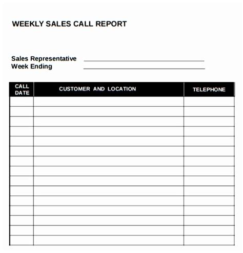 10 Sales Call Planning Template Tiury Templatesz234 Best Sales Template