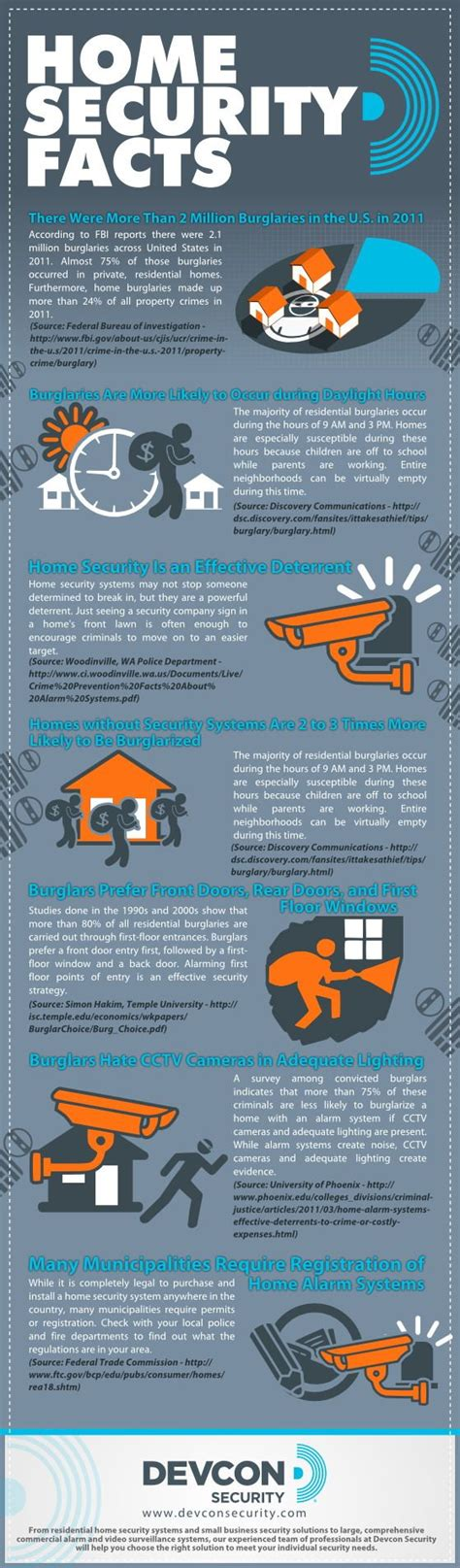 home security facts infographic doomsday gear