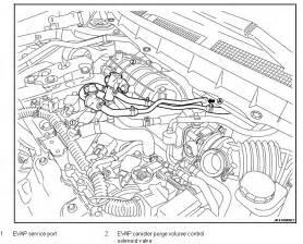P0456 Nissan Obdii Code P0456 2013 Nissan Rogue Evaporative Emission