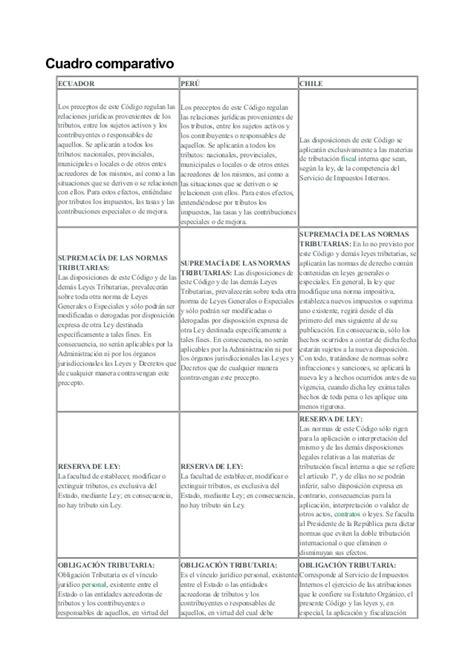 Codigo Civil 2015 Ecuador | codigo civil ecuatoriano 2015 judicial 15 septiembre