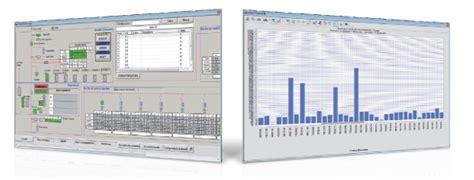 telecontrollo illuminazione pubblica software di telegestione maestro 2 0 applicativo di