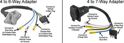 7 u haul electric brake controller wiring diagram