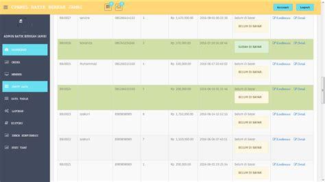 Tutorial Codeigniter Ecommerce | pondoksoft download web e commerce toko batik dengan