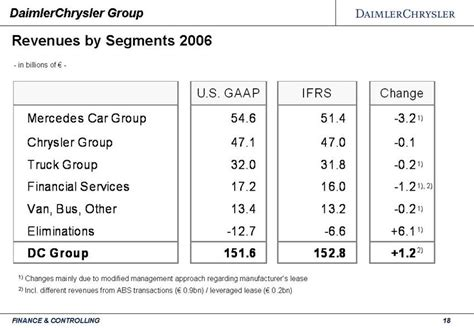 Chrysler Pension by Saab Is Still Lack Of Liquidity