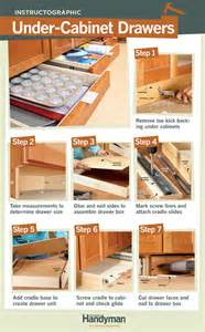 Kitchen Canisters Canada diy tutorial how to build under cabinet drawers increase