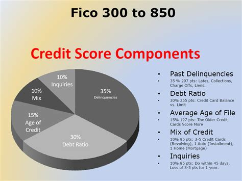 buying a house with low credit score what is lowest credit score to buy a house 28 images experian study identifies
