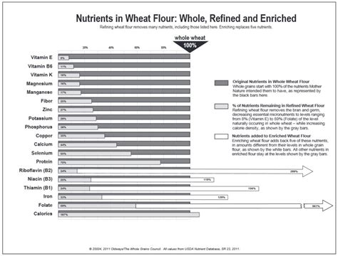 whole grains meaning language what is the meaning of the term whole grain