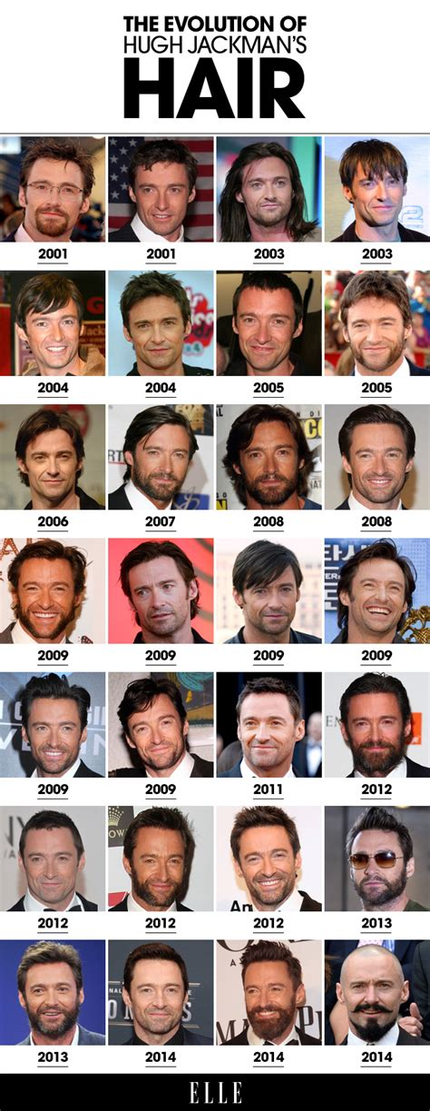 history of men s hairstyles hugh jackman s hair evolution best hairstyles for men